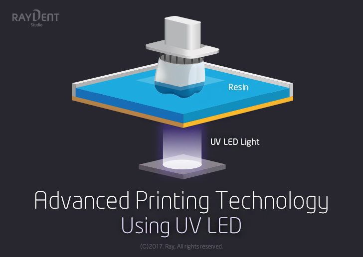 ray innovation in imaging LCD Layers the raydent studio s proprietary lcd printing technology using uv led enhances the light uniformity which is crucial for successful 3d printing with